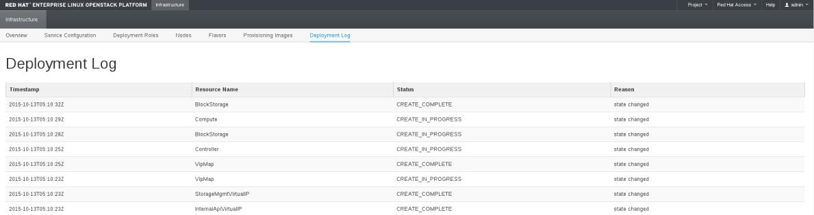 OSP_7_DIRECTOR_deployment_log